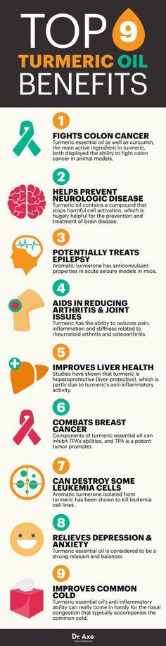 Turmeric essential oil benefits - Dr. Axe http://www.draxe.com #health #holistic…