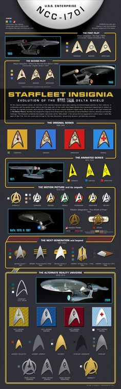 Starfleet Insignia: Evolution of the Star Trek Delta Shield Infographic. I'm the alternate universe one though it's science & medical. Bones and Spock wear the same insignia.