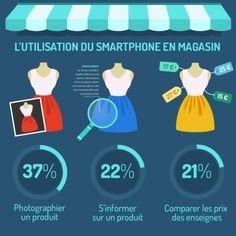 Utilisation du #Smartphone en #boutique - #CrossCanal via #CCMBenchmark Innovation, Smartphone, Commerce, Marketing, Boutique, Infographics, Channel, France, Shops