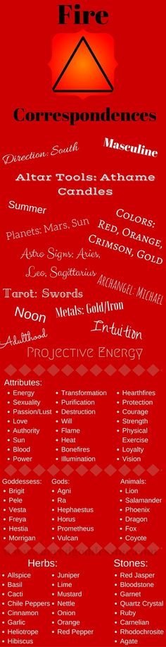Wicca for Beginners - Fire Correspondences - Follow us for more great infogra... Find out more by going to the image