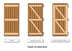 Perfect Wood Shed Door Wood Shed Door - This Perfect Wood Shed Door ideas was upload on September, 20 2019 by Jamarcus Weimann. Here latest Wood Shed Door ideas collection. Shed Design Plans, Wood Shed Plans, Storage Shed Plans, Shed Door Design Ideas, Door Ideas, Storage Ideas, Building A Door, Shed Building Plans, Building Design