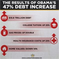 Obamanomics - percent of year olds are underemployed. SHARE this infograph which shows more devastating results of Obamanomics. Great Society, The Enemy Within, College Tuition, Ayn Rand, Thing 1, Political Quotes, 29 Years Old, E Cards, Debt