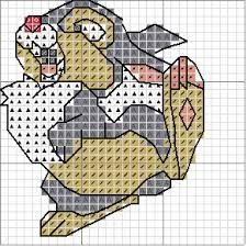 Lapins on pinterest rabbit bunnies and cross stitch - Grille indiciaire ingenieur de recherche ...
