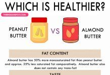 WHICH IS HEALTHIER? PEANUT BUTTER VS. ALMOND BUTTER