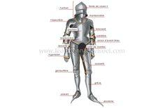 Armure : assemblage de pièces métalliques moulées et articulées qui, au Moyen Âge, recouvraient le corps de l'homme d'armes pour le protéger.