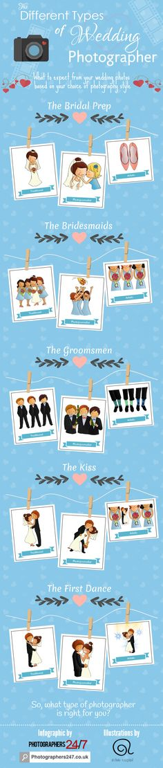 The different types of Wedding Photographer Infographic
