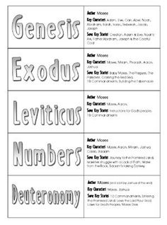 Books of the Bible printables and lap book