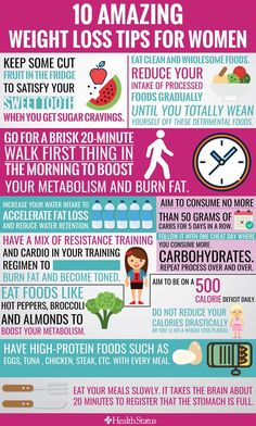 Cinderella Solution Diet is The Best Weight Loss Program For women and Fastest Way to Lose Belly Fat Quick Weight Loss Tips, Diet Plans To Lose Weight, Losing Weight Tips, Weight Loss Plans, Weight Loss Program, Healthy Weight Loss, How To Lose Weight Fast, Weight Gain, Reduce Weight