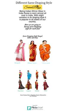 Statewise Different Saree Draping Style