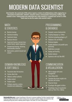 Giggle :o) Ahh, so Data Scientists look like Buddy Holly? But seriously, this is a good infographic #datascience #data: