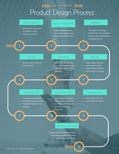 A timeline infographic is great to show how a company has grown over time. Use this one and simply insert your own content. With Visme you can create infographics in no time.   #infographics #templates #timeline #business #schoolproject #infographictemplate