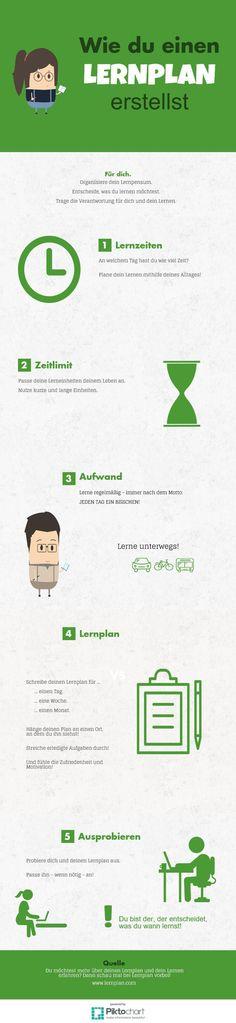 Infografik Lernplan