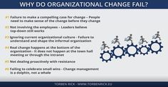 Why does organizational change fail - Change Management