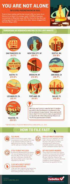 TurboTax Top 10 Procrastinating Cities [INFOGRAPHIC] | Tax Break: The TurboTax Blog