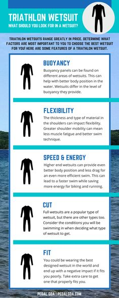 What features should you consider when buying a triathlon wetsuit? What's the difference between a cheaper entry-level triathlon wetsuit and a more expensive high-end triathlon wetsuit? Factors include buoyancy, flexibility, speed, and energy conservation. Here are tips to choose the best triathlon wetsuit for your open water swim to fit your budget! Infographic