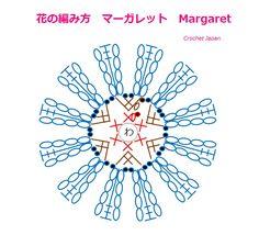立体的な花の編み方 10 【かぎ針編み】How to Crochet 3D flower https://youtu.be/32x8E6b6XFQ 字幕と編み図で解説しています。 白い花びらが、可憐なマーガレットの花です。 1段目と2段目は、細編みです。 白い花びらは、くさり編みと長々編みです。 花びらを、1枚ごとに、根元で引き抜き編みをします。