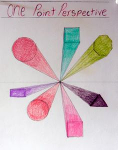 Waldorf ~ 7th grade ~ Perspective Drawing ~  One Point Perspective ~ main lesson book