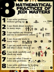 Star Wars Posters - Star Wars Poster - Ideas of Star Wars Poster - - Star Wars math posters Math Practices Standards Based Grading Fixed/Growth Mindsets Star Wars Classroom, Classroom Posters, Math Classroom, Classroom Ideas, Future Classroom, Disney Classroom, Space Classroom, Classroom Organization, Math Teacher