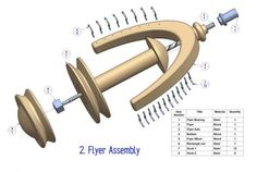 Spinning wheel plan - Flyer subassembly parts list