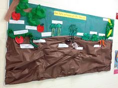 bulletin board for plant unit