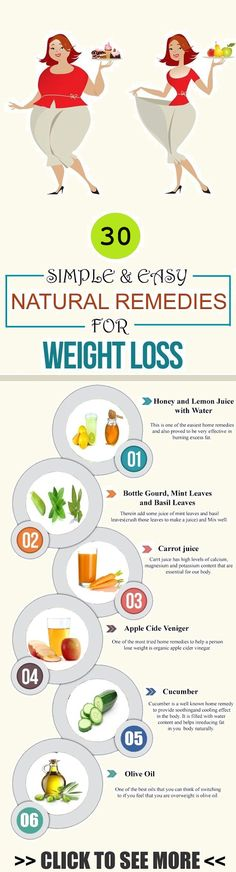 30 natural remedies for Weight Loss