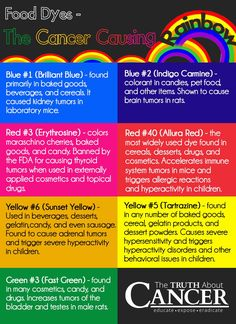 Truth about Red Dye & other problem food coloring agents. *often Red ...