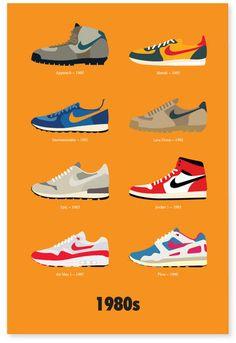 free shipping 5b07d 1be9c 1980s Chaussure, Mode, Papier Peint, Chaussures Adidas Pas Cher, Baskets  Bon Marché