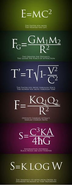 Does Einstein& Relativity Theory impart any real life wisdom. Check out these math equations and dig the wisdom. Science Facts, Fun Facts, Science Lessons, Physics Formulas, E Mc2, Quantum Physics, Physics Laws, Physicist, Science And Nature