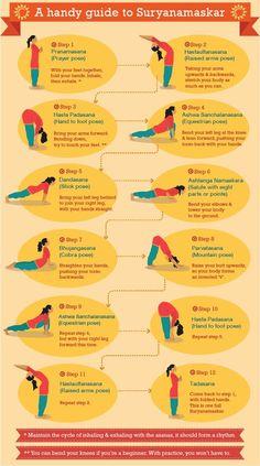 surya namaskar instructions  complete sun salutation