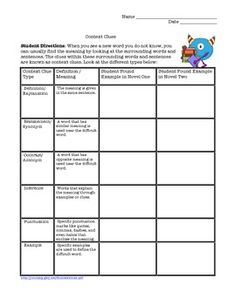 These graphic organizers can be used for guided reading, class novels, independent, partner, and/or group novels. The common core standards are practiced while students are completing their reading. These worksheets can be used to teach, practice, and assess student understanding of the 11 important literary elements below:  Context Clues Setting Character (2) Theme Conflict Point of View  Plot Mood (2) Figurative Language (3) Symbolism Summary   Thinking While Reading Graphic Organizers for…