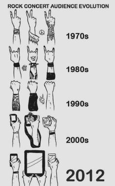 Rock Concert Audience Evolution - 2012 Edition