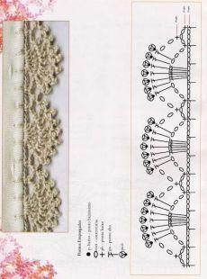 Pattern diagram for pretty crochet edging. Crochet Border Patterns, Crochet Boarders, Crochet Lace Edging, Crochet Diagram, Crochet Chart, Crochet Trim, Diy Crochet, Crochet Doilies, Crochet Flowers