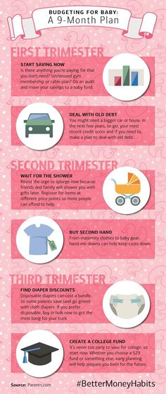 Congrats! You're having a baby. The good news is that you have 9 months to build #BetterMoneyHabits. Here are a few money-saving tips to try in each trimester so you'll be more than ready to welcome your new addition.