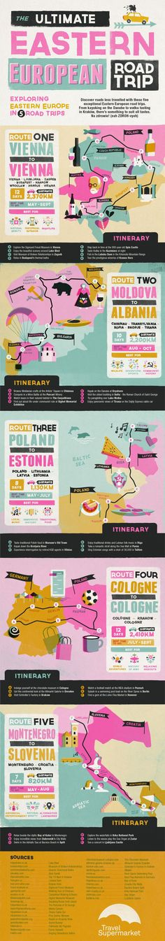 The Ultimate Eastern European Road Trip #Infographic #Travel