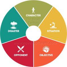 Realtor professional resume image 2