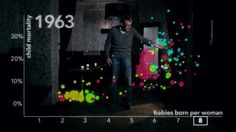 """The River of Myths by Hans Rosling Hans Rosling shows how measurement reveals incredible progress in saving the lives of children in what were once labeled """"developing countries"""". A brilliant communicator. Mathematical Analysis, Birth Rate, Mortality Rate, Infant Mortality, Science Art, Information Graphics, Social Issues, Data Visualization, Storytelling"""