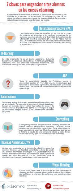 education | Resultados de la búsqueda  | TICs y Formación | Página 49