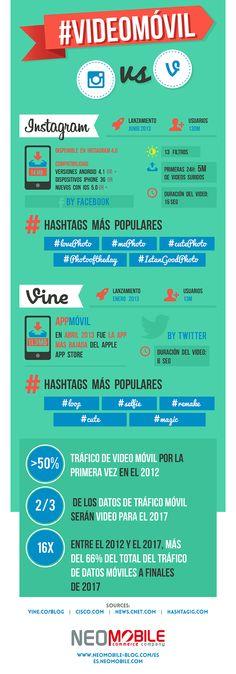 ¿Qué prefieres para el vídeo: Instagram o Vine? #infografia #infographic #socialmedia
