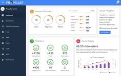 Propeller – Responsive CSS Framework Based on Material Design and Bootstrap
