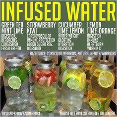 Eau aromatisée    Infused water recipes Thé vert menthe lime kiwi fraise concombre citron orange