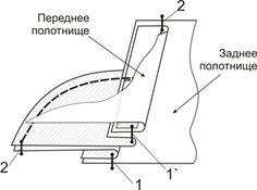 Вшивание кармана