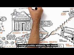 Animacja: Zmiana paradygmatu edukacji  W jaki sposób edukować uczniów, aby przystosować ich do przyszłych warunków rynku pracy? Czy system edukacji nadal opiera się na założeniach ekonomicznych Rewolucji Przemysłowej i intelektualnej kultury Oświecenia? Dlaczego szkoły przypominają linie produkcyjne?