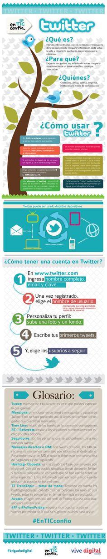 Como usar #twitter nivel #básico #cursTIC #infografia