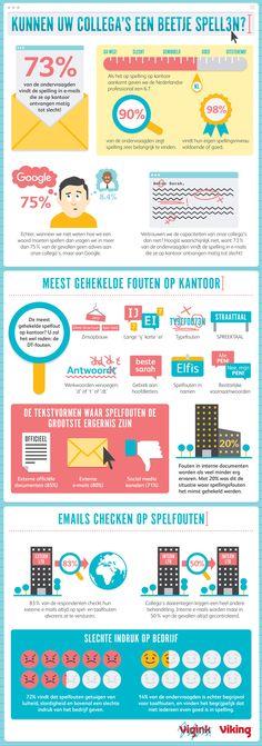 Infographic plaatje - de staat van spelling op kantoor