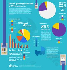 2014-Browser-Statistics-Infographic-from-No-Two-The-Same.png 1.918×2.021 píxeles