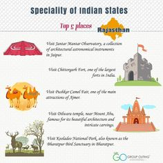 Top 5 #destinations you must visit while in #Rajasthan #GroupOuting #GoGroupOuting