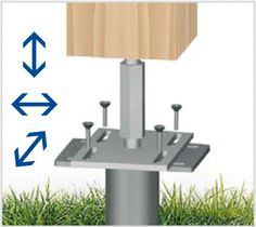 Ground Screws for Different soil Types.