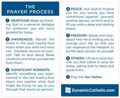 """Prayer Process"" cards - Dynamic Catholic Parish Book Program"