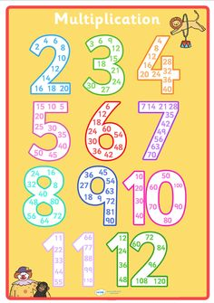 Bilderesultat for klesklyper diy math Math Games, Math Activities, Math Multiplication, Math Math, Kindergarten Graduation, Math Help, Homeschool Math, 2nd Grade Math, Math For Kids