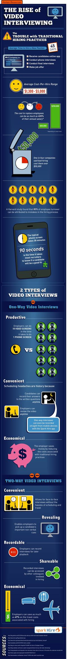 The Rise of Video Interviewing #Infographic #JobInterview